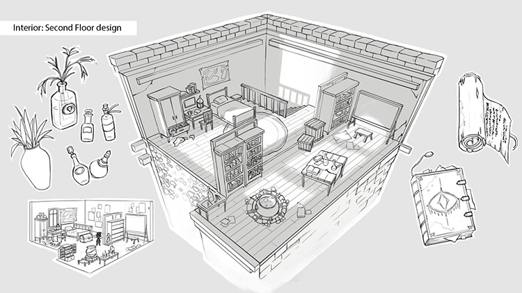Characters Props Or Environments Picking A Concept Art