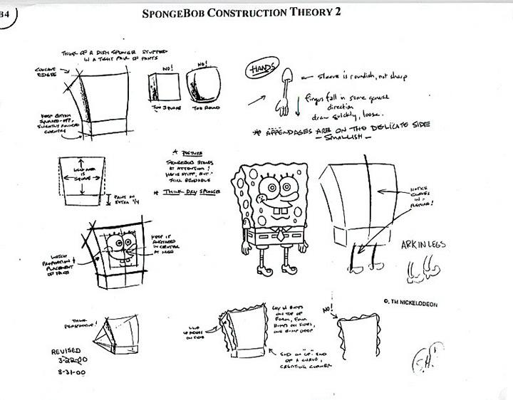 spongebob model sheet nickelodeon